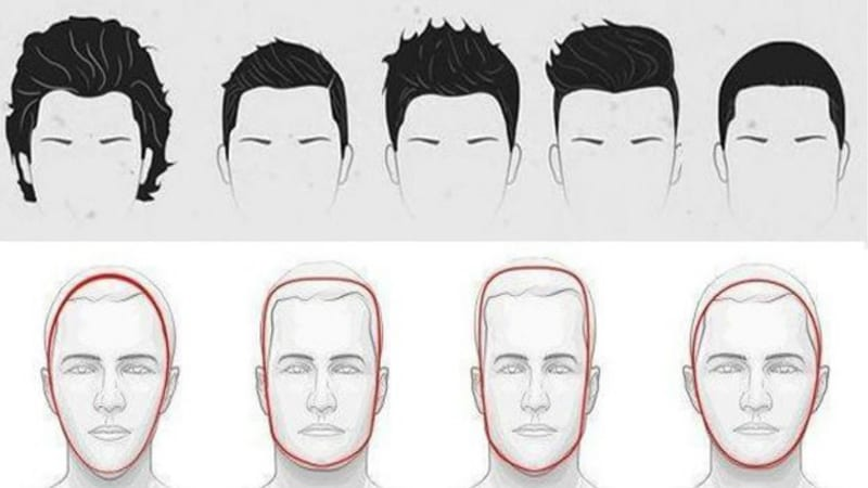 Right Haircut For Your Face
